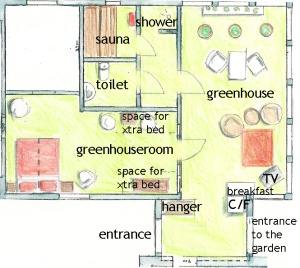 layout of the greenhouse and the greenhouseroom